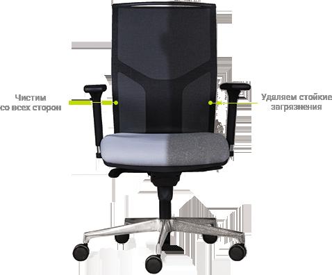 химчистка стульев киев